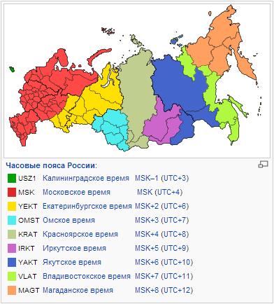 Россия: часовые пояса