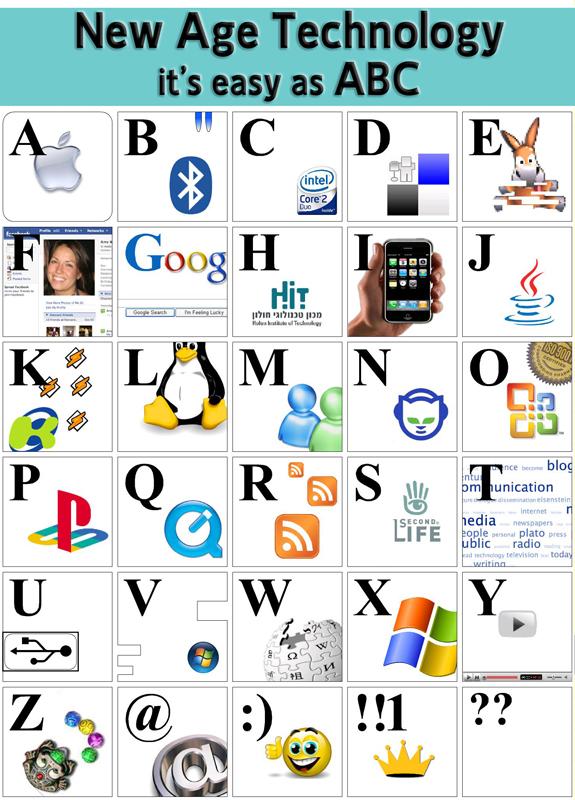 Латинский IT-алфавит